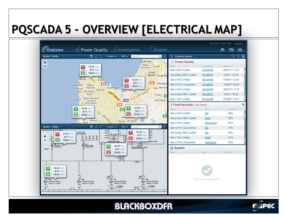 PQSCADA 5 – OVERVIEW [ELECTRICAL MAP]